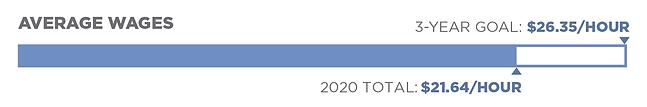 2020 Annual Report Metrics-02.png
