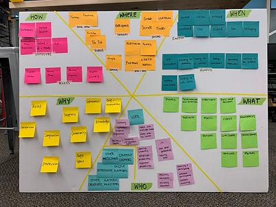 connect_ecologymap.jpeg