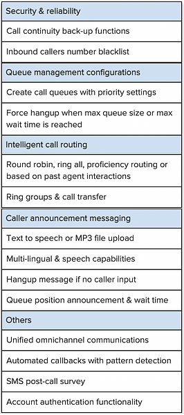 Spidergate omnichannel contact call centre inbound functions.png