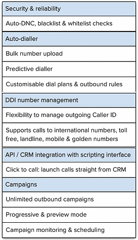 Spidergate omnichannel contact call centre outbound functions.png