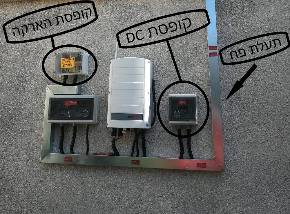 עמדת ממיר - מערכת סולארית ביתית