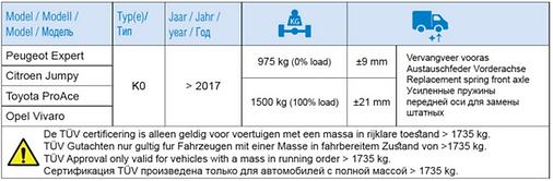 Характеристики передних пружин VB-Airsuspension для Peugeot Expert/Traveller