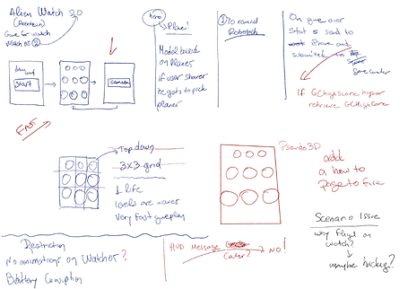 initilal notes.png