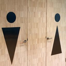 Wand en deuren