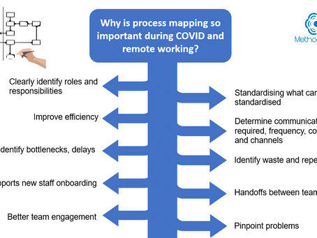 Insight: Why is process mapping so important during COVID and remote working?