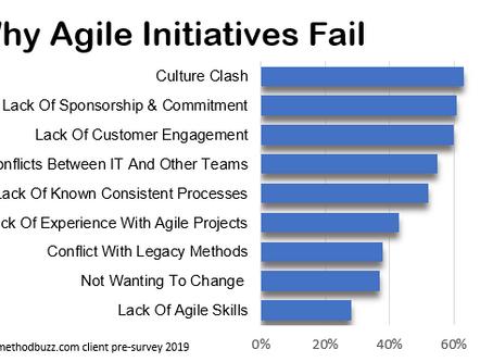 9 Reasons for Agile Failures