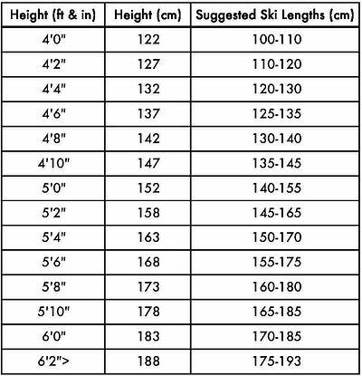 Ski Size Chart.jpg