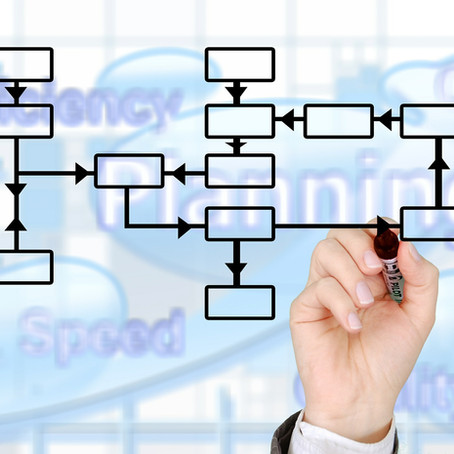 5 Small Business Functions You Must Turn Into a Process (Part 2)