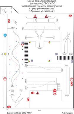 Схема закрытой площадки