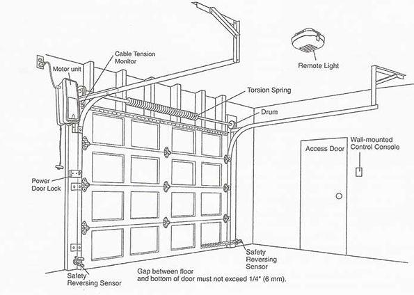 Hackensack Garage Door Company Garage Do