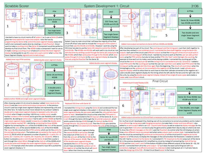 System Developments