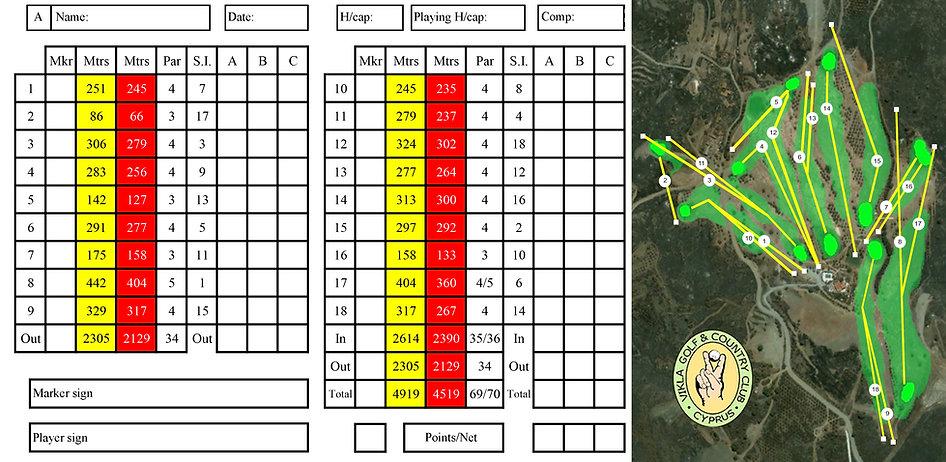 Vikla scorecard back final.jpg