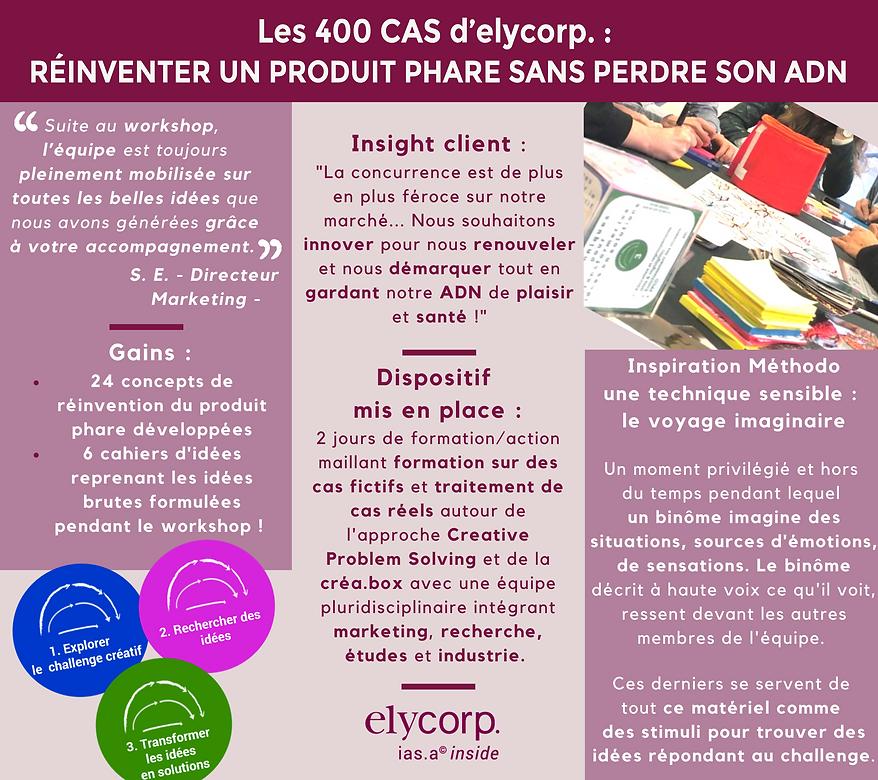 Les 400 cas d'elycorp. #2 Comment réinventer un produit phare sans perdre son ADN