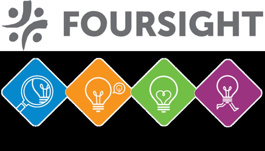 FourSight© workshop at inno.centre