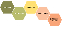 Design_Thinking_2020_blanc.png