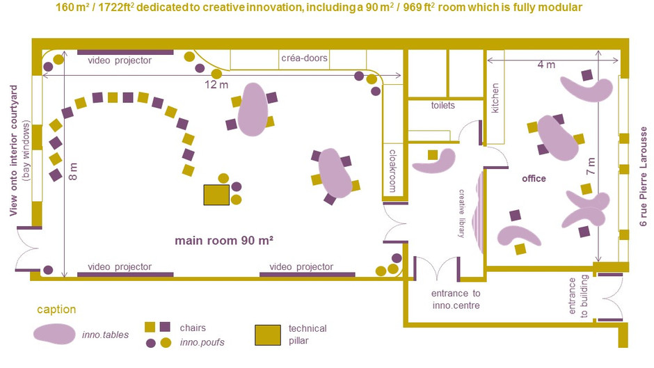 the inno.centre plan