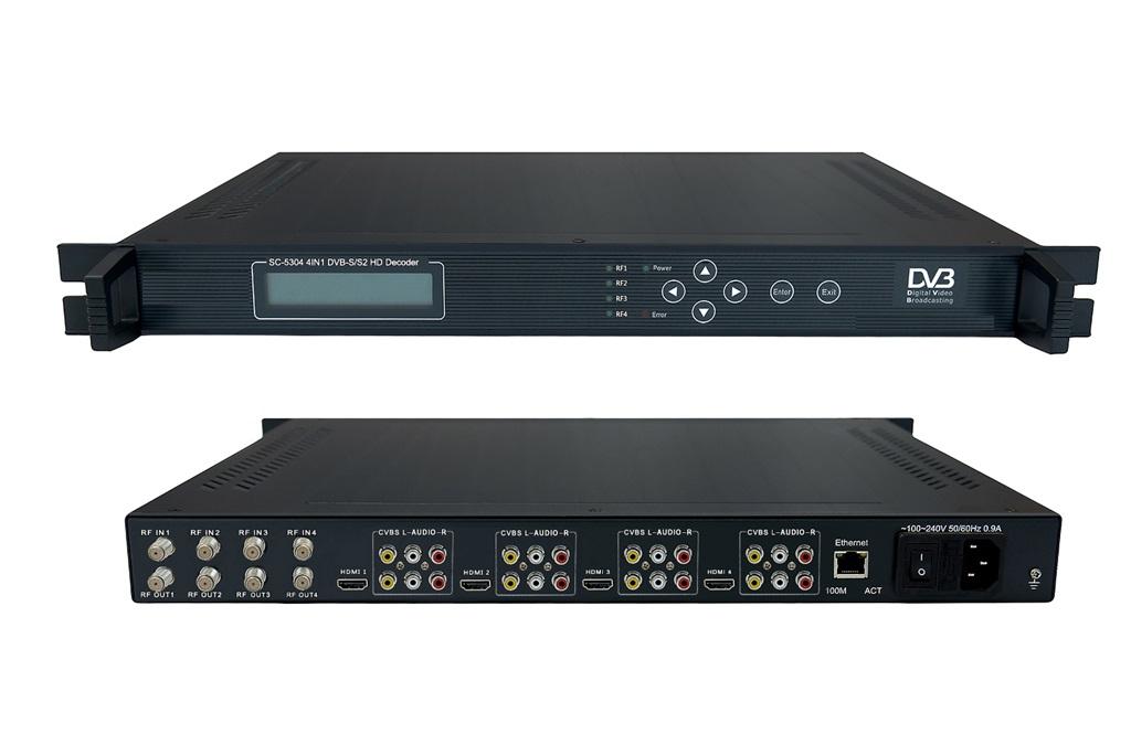 4-Channel SD-HD