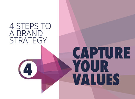 BUILDING A BRAND STRATEGY.   STEP 4: Capture Your Values