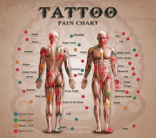 The Long And The Short Of It – The 10 Most Asked Questions About Tattoos