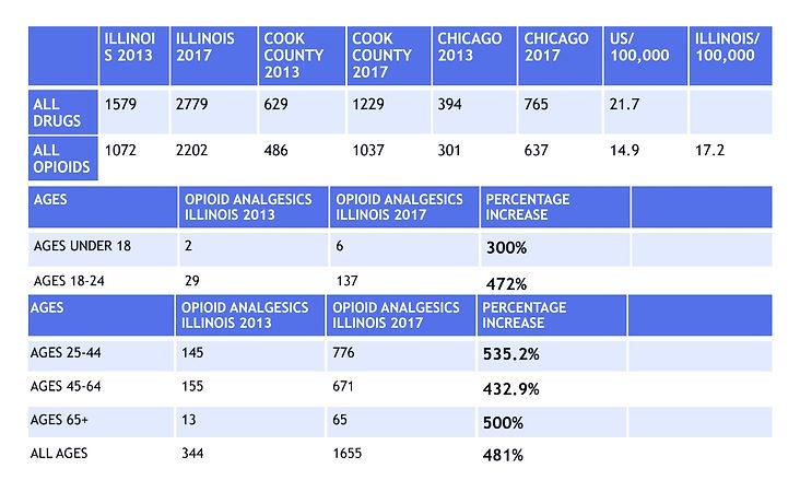 CDC%20stats%202019_edited.jpg