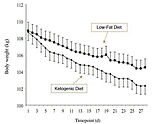 graph-1-fat-loss.jpg