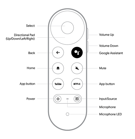 chromecast remote.png
