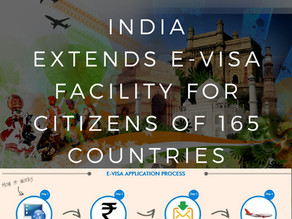 India extends e-visa facility for citizens of 165 countries