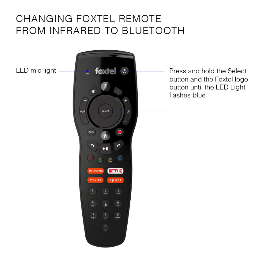 Changing Foxtel Remote from Infrared to Bluetooth