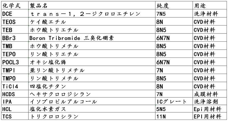 IC产品清单.jpg