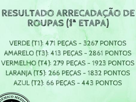 TROTE SOLIDÁRIO - ARRECADAÇÃO DE ROUPAS 2017