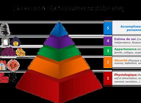 L'illusion de la pyramide de Maslow