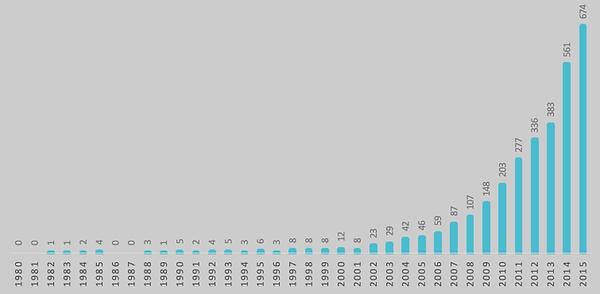 Graph 02.webp