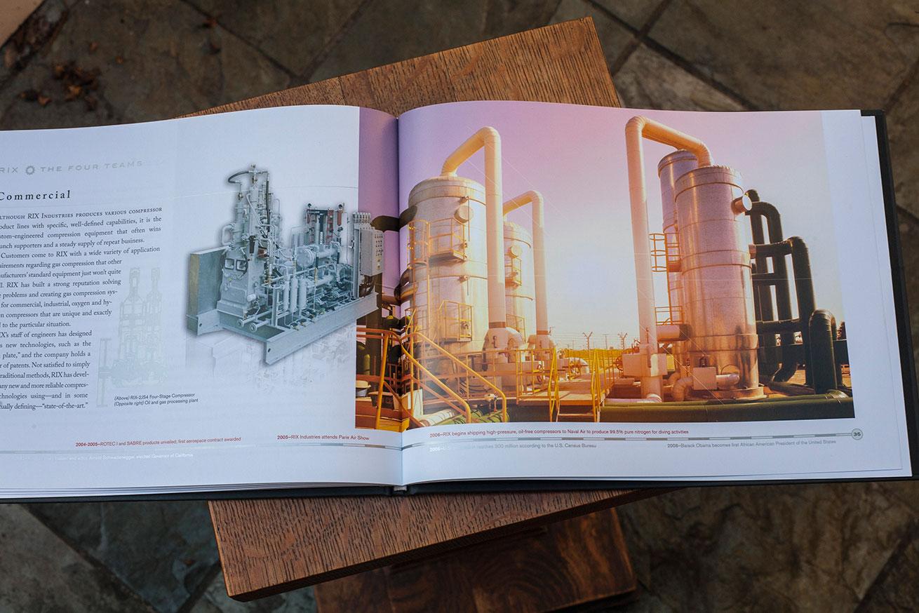 RIX-book.interior-commercial.division-web