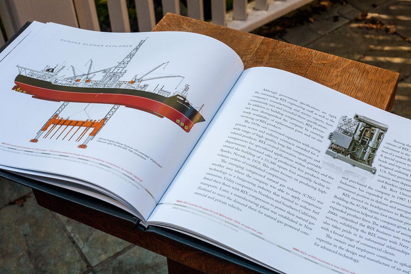RIX-book.interior-achievements-web