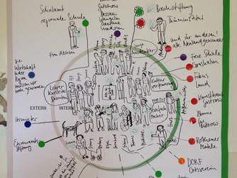 Bosch Neulandgewinner: Werkstatt #2 in Wolgast