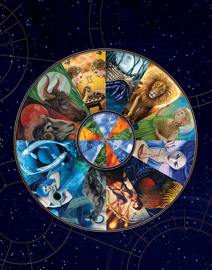 Find out Your Zodiac Signs FREE
