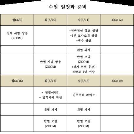코로나19 대비 성장학교별의 온라인 수업 일정