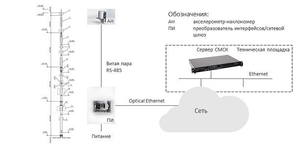 Схема комплекса.png