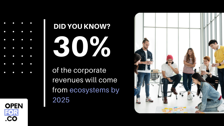 """Did you know that """"30% of the corporate revenues will come from ecosystems by 2025""""?"""