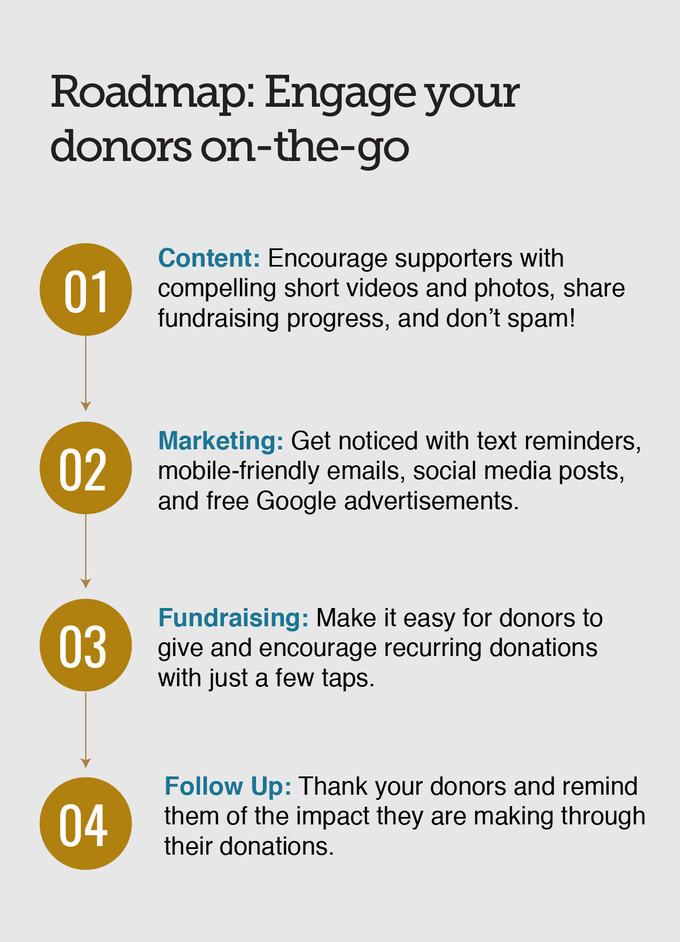 Mobile_Fundraising_Guide-3.jpg