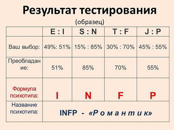 Результаты тестирования.jpg