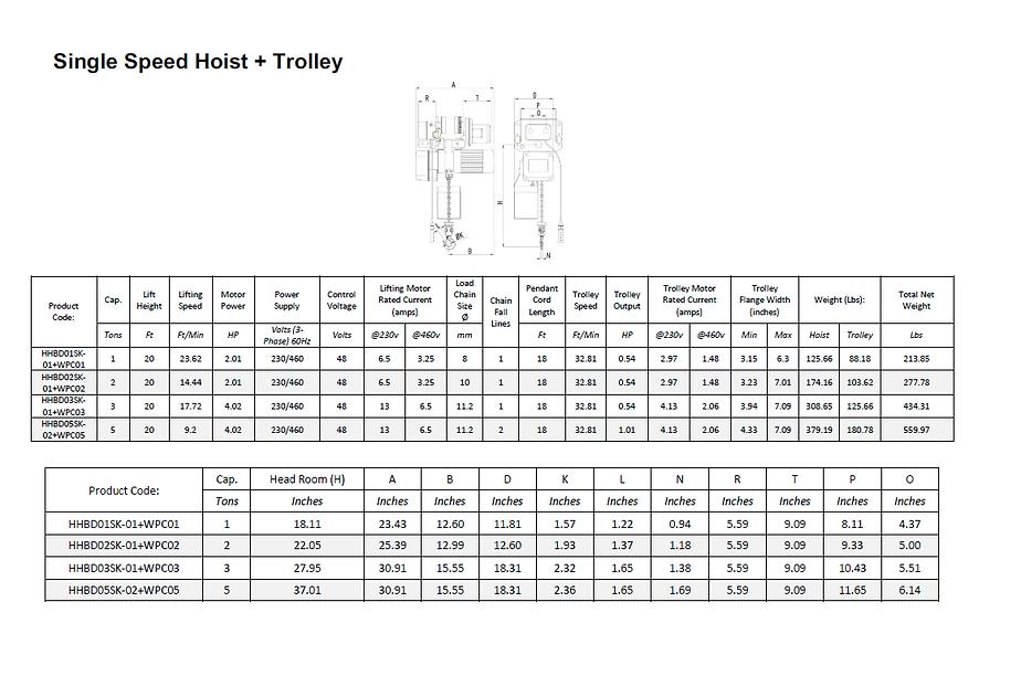 Single Speed Hoist + Trolley.png