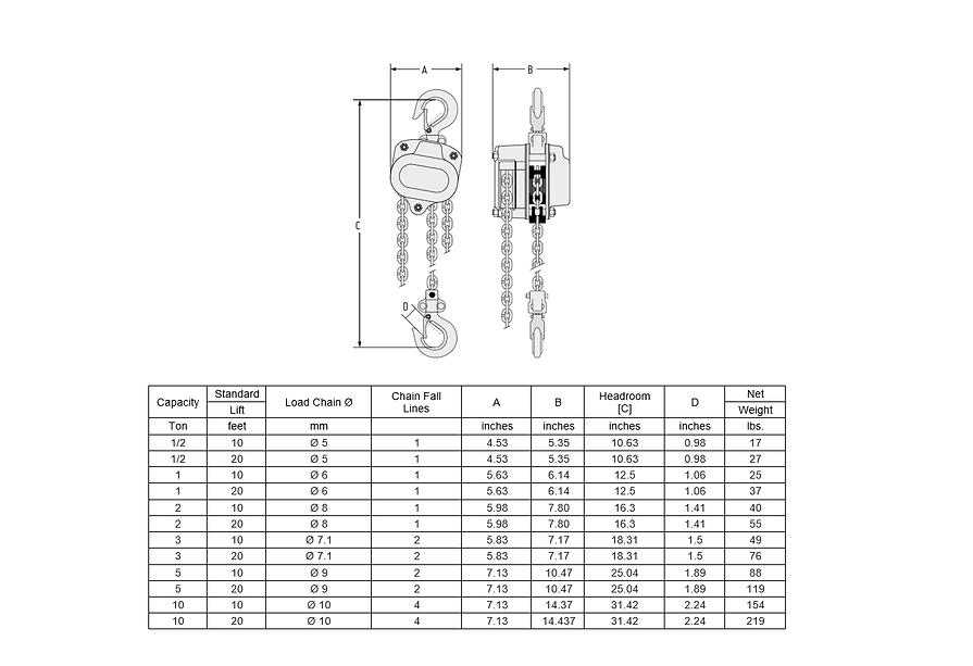 Chain Hoist Spec Sheet.png