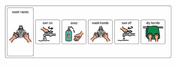 Washing Hands Visual
