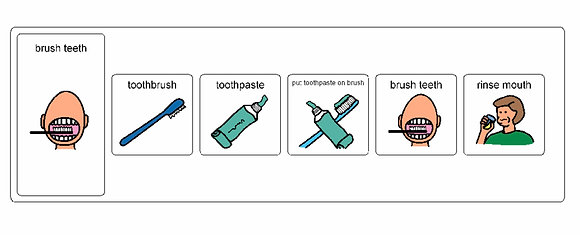 Brushing Teeth Visual