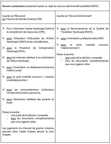 tableau recours.JPG