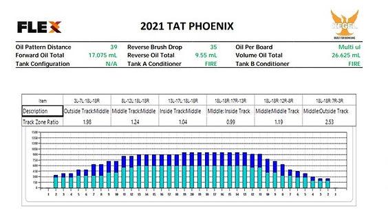 2021 TAT Phoenix Edited no logo.jpg