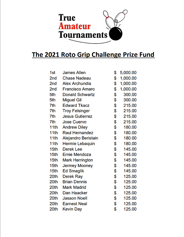 Challenge prize fund.png