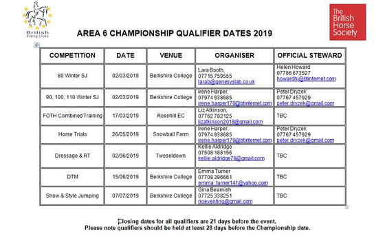 BRC Area 6 Championship Qualifier Dates 2019