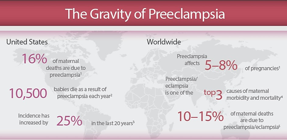 gravity%20or%20preeclampsia_edited.jpg